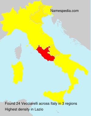 Vecciarelli