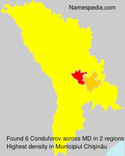 Conduforov
