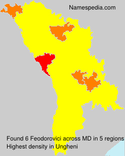 Feodorovici