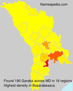 Garaba