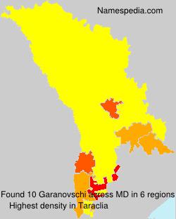 Garanovschi
