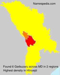 Garbuzaru