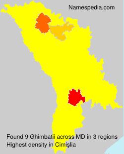 Ghimbatii