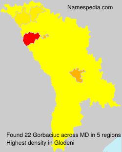 Gorbaciuc