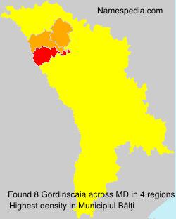 Gordinscaia