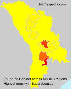 Gribinet