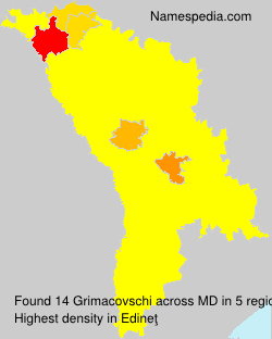 Grimacovschi