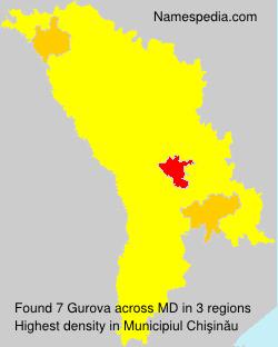 Gurova