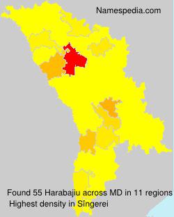 Harabajiu