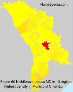 Nichiforova
