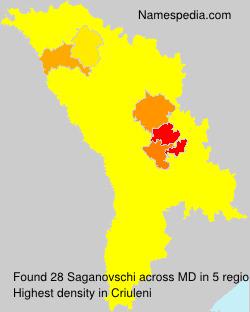 Saganovschi