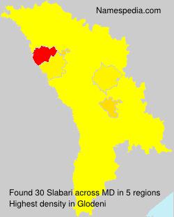 Slabari