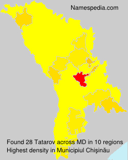 Tatarov