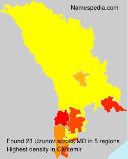 Uzunov
