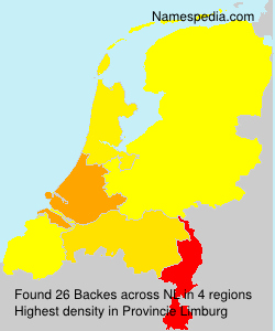 Backes