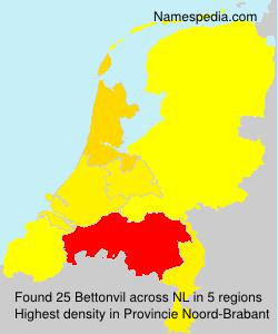 Bettonvil