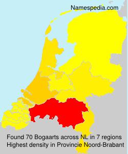 Bogaarts