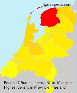 Buruma
