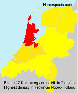 Dalenberg