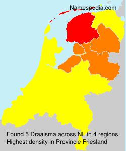 Draaisma