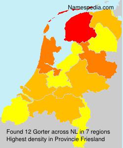 Gorter