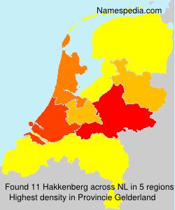Hakkenberg