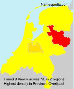 Kiewik