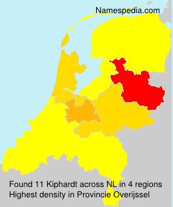 Kiphardt