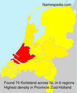 Korteland