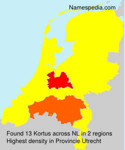 Kortus