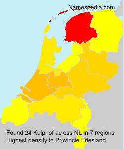 Kuiphof