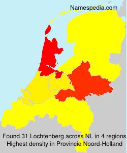 Lochtenberg