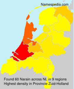 Narain