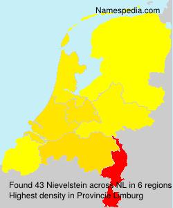 Nievelstein