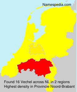 Vechel