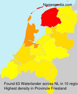 Waterlander