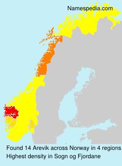 Arevik
