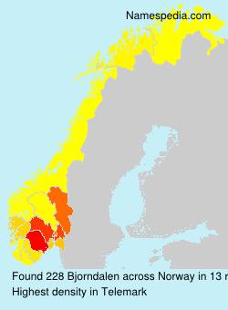 Bjorndalen