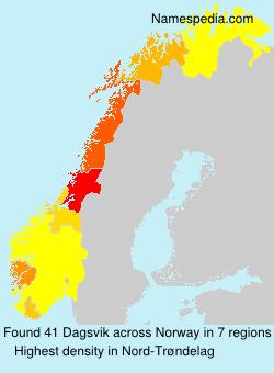 Dagsvik
