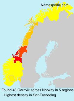 Garnvik