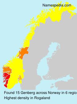 Surname Genberg in Norway