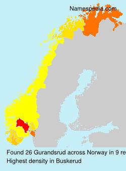 Gurandsrud
