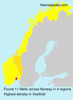 Surname Mello in Norway