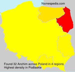 Anchim