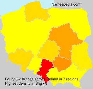 Arabas