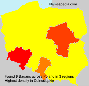 Baganc