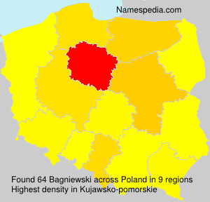 Bagniewski
