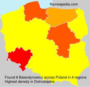 Balandynowicz