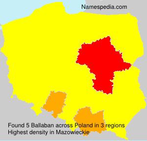 Ballaban