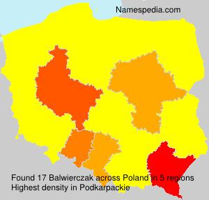 Balwierczak